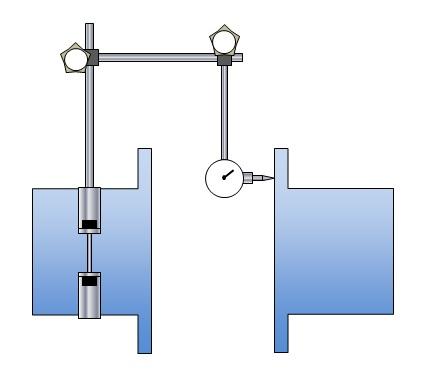 dial gauge#1