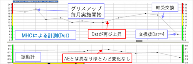 trend-data2