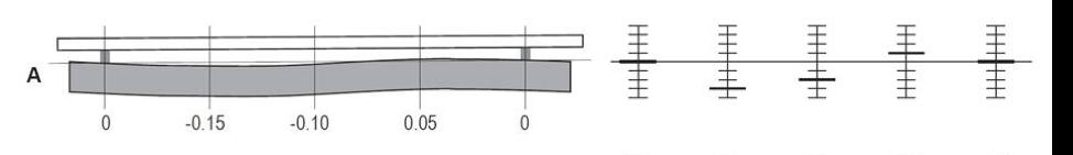 イージーレーザー ボアアライメント ジオメトリー 3次元測定 ポンプ 軸芯出し