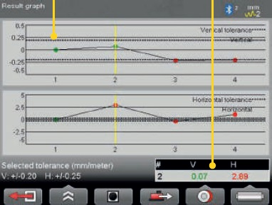 ロールの平行度測定システム