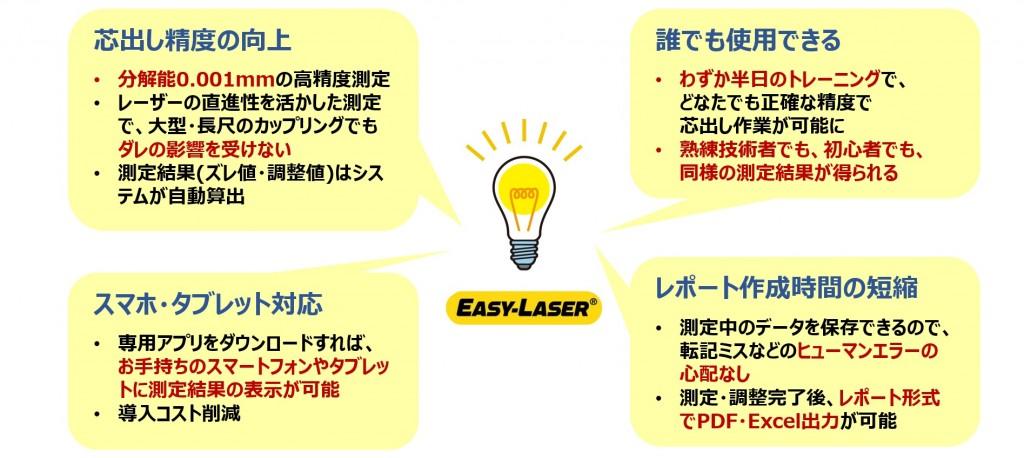 laseralignment_merit