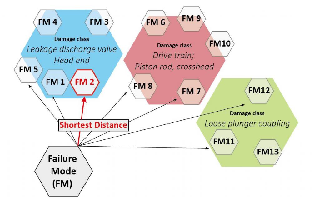 オンライン状態監視システム コンディションモニタリング PROGNOSTシステム プログノスト